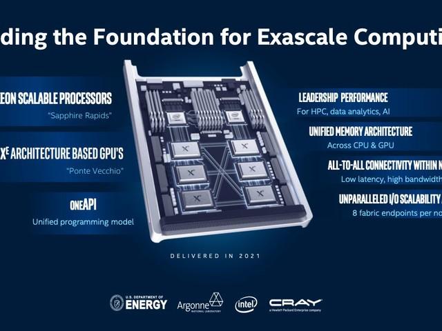 Intel Xe Architecture Detailed, Will Power Aurora Supercomputer in 2021