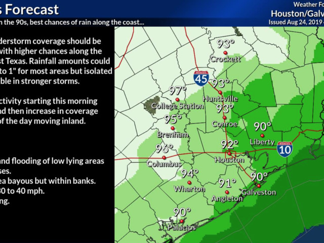 Showers, scattered thunderstorms may hit the Houston area Saturday