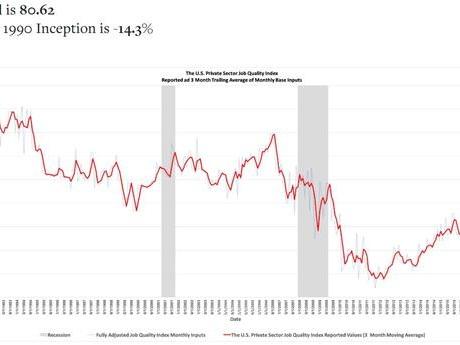 "Mauldin: America's ""Full Employment"" Hides A Dirty Secret"