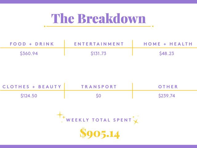 A Week In Hoboken, NJ, On A $270,000 Joint Income - Yahoo Finance