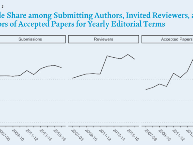 Study: Editors of major political science journals demonstrate no systematic bias against female authors