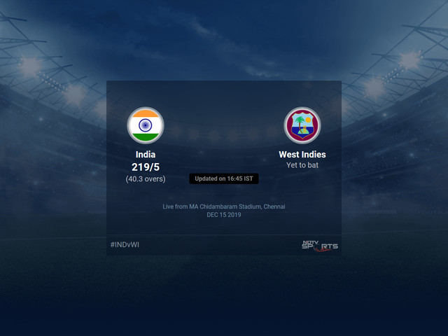 India vs West Indies Live Score, Over 36 to 40 Latest Cricket Score, Updates