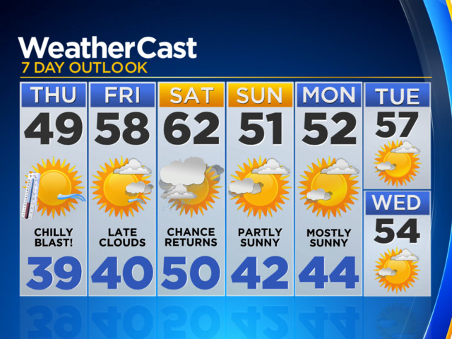 10/18 CBS2 Thursday Morning Weather Headlines