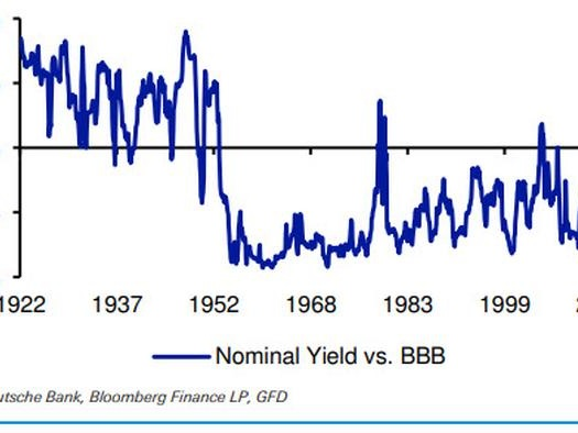 Watch Real, Not Nominal Yields