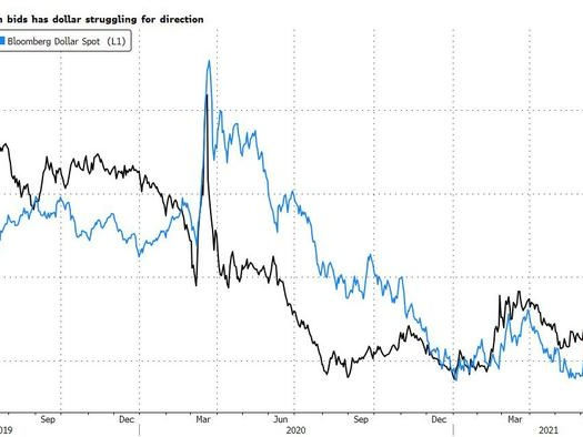 Peak Growth Fears Captured In Record Low Real Yields