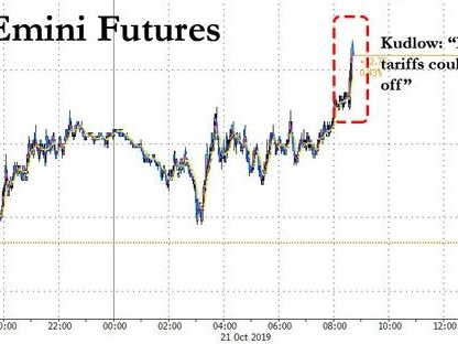 "Kudlow Spikes Spoos Above 3,000, Says ""December Tariffs"" Could Be Taken If China Talks Go Well"