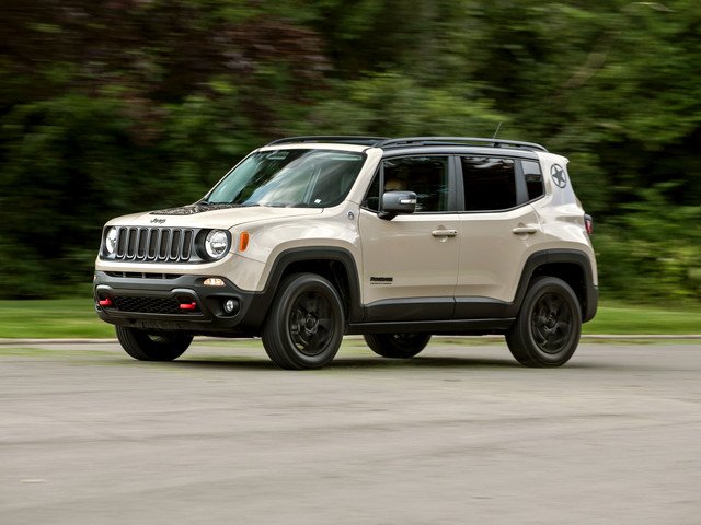 2017 Jeep Renegade – In-Depth Review