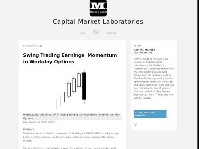 Swing Trading Earnings Momentum in Workday Options