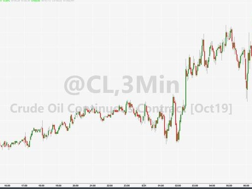 WTI Slides After Crude Inventories Drawdown Less Than Hoped