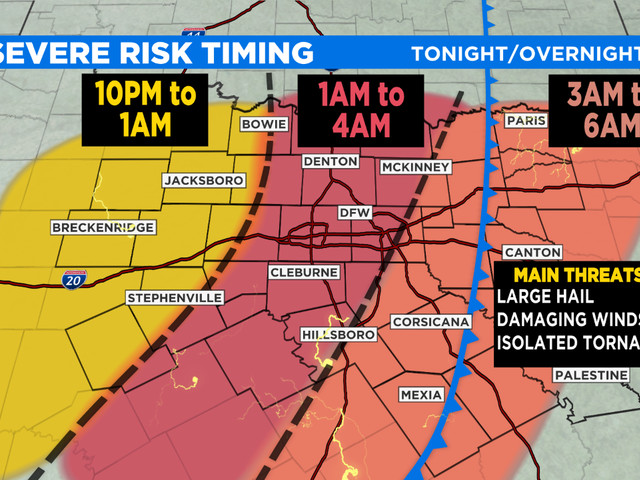DFW Weather: Rounds Of Severe Storms Possible Sunday Evening And Overnight, Large Hail Main Threat