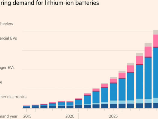 """""""An Environmental Disaster"""": An EV Battery Metals Crunch Is On The Horizon As The Industry Races To Recycle"""