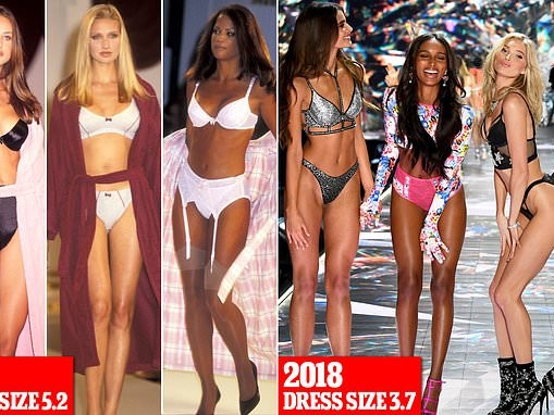 Victoria's Secret models have gotten THINNER while women's waistlines have expanded, new study finds