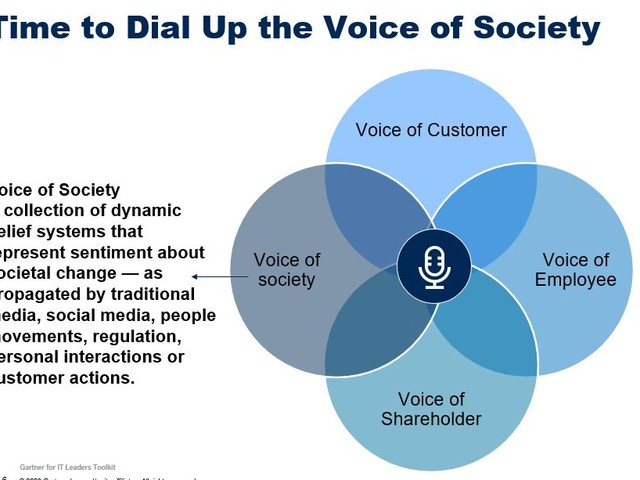 Time for Mid-Size Tech Providers to Harness the Voice of Society