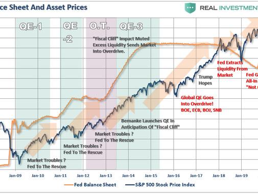 Cracks In The Bull Market Armor