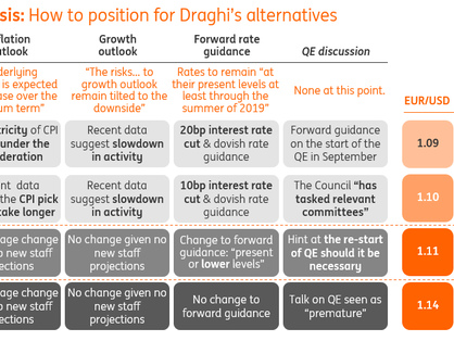 This Is What The ECB Will Do Today: Your Last Minute Cheat Sheet