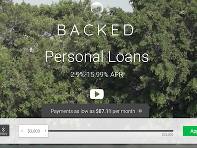 Backed Personal Loans Review: Everything You Need to Know About This Unique Lender