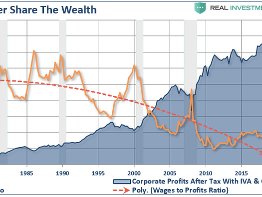 Capitalism Does Not Equal Corporatism, Part 1