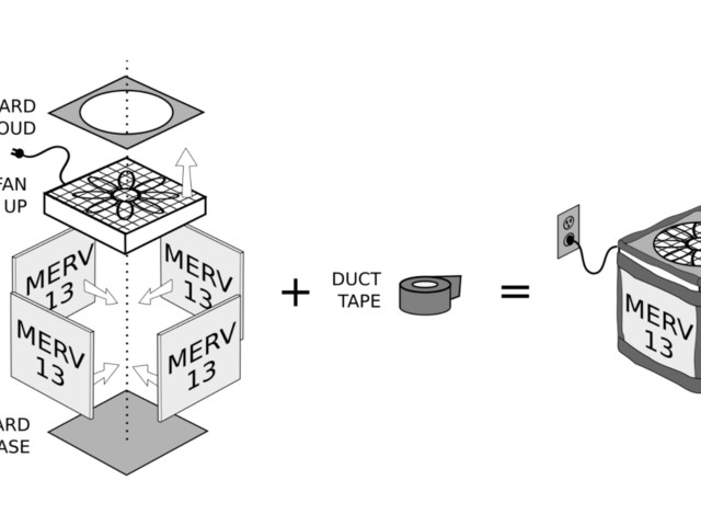DIY Air Purifiers for Teachers: Explore Free Designs & Instructions Online