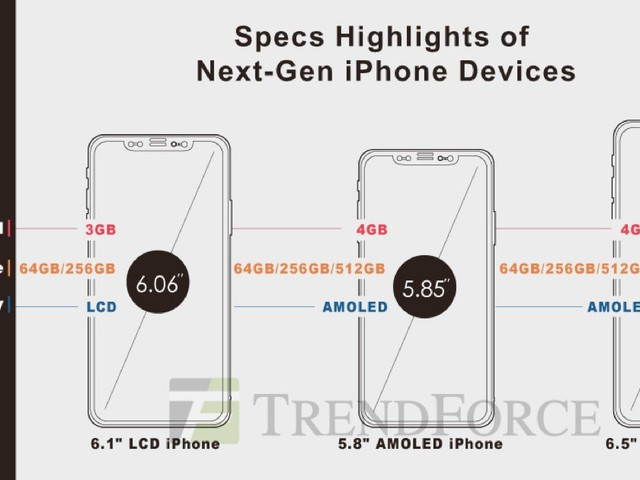 2018 iPhones Could Start at $699, May Include Apple Pencil Support, 512GB Storage Option for OLED Models