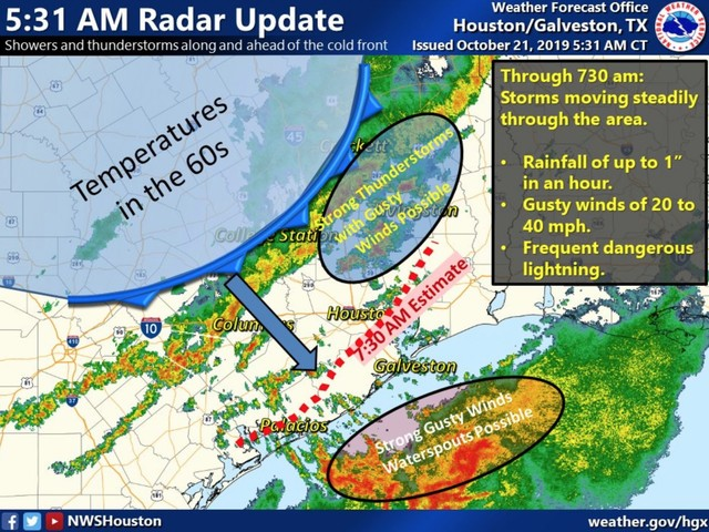 Storms push through Houston as cold front hits area
