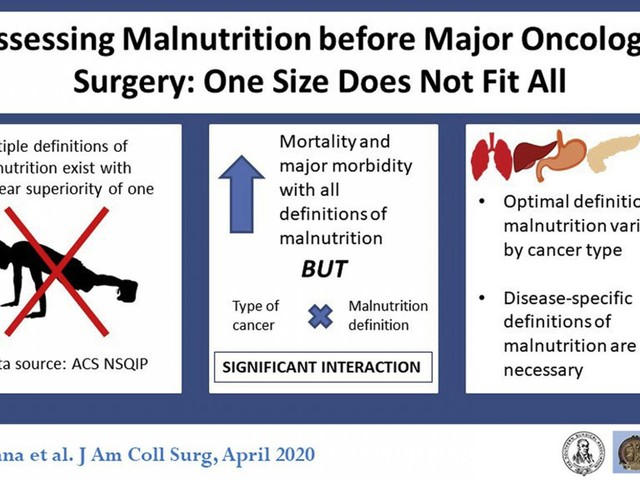 The best preoperative definition of cancer-related malnutrition depends on cancer type
