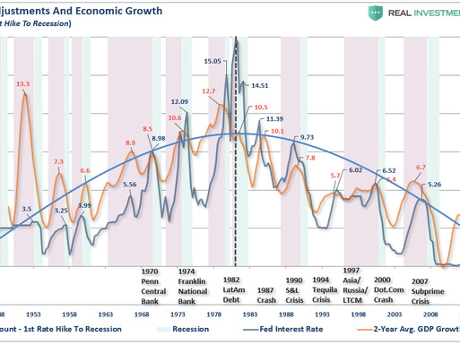 The Fed Continues To Make Policy Mistakes
