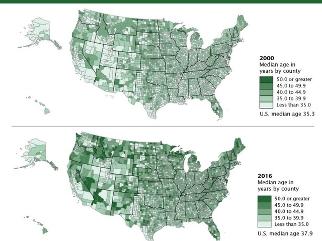 Whites Are The Slowest Growing US Group; Will Lose Majority Around 2040