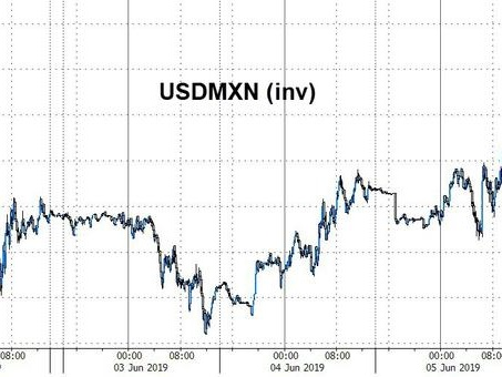 US-Mexico End Tariff Meeting Without Breakthough; Peso, US Futures Plunge