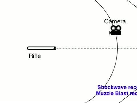 Carnegie Mellon system locates shooters using smartphone video