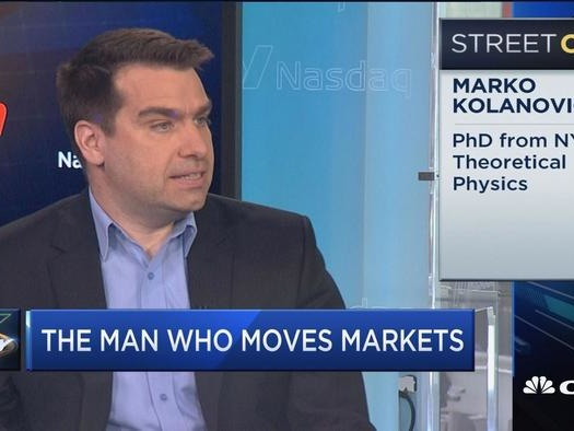 """Kolanovic Says Time To """"Reduce Tech"""" Just As Hedge Funds Finally Cover Their Nasdaq Puts"""