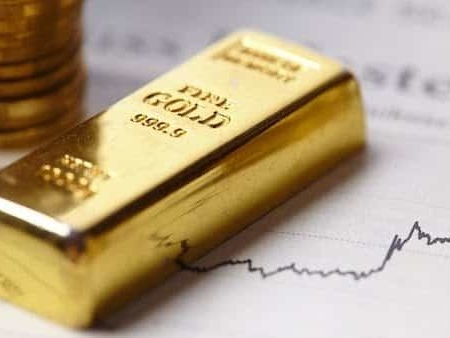 Is Gold Cheap At $2000 An Ounce?