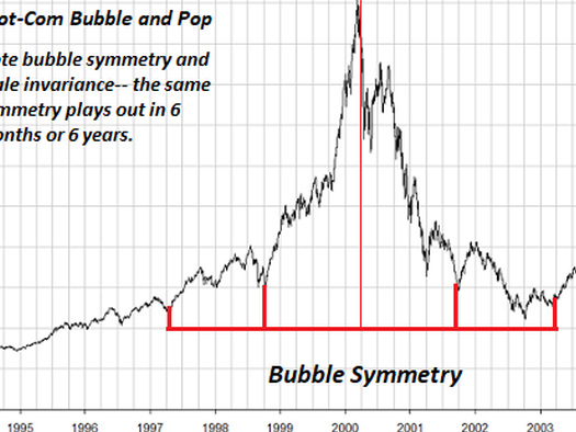 "Here's How ""Everything Bubbles"" Pop"