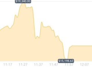 What Is Happening with Coinbase Today?