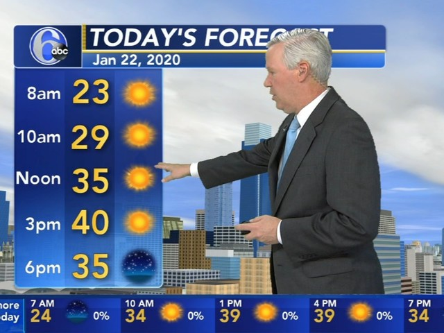 AccuWeather: Sunny, Still Chilly Today