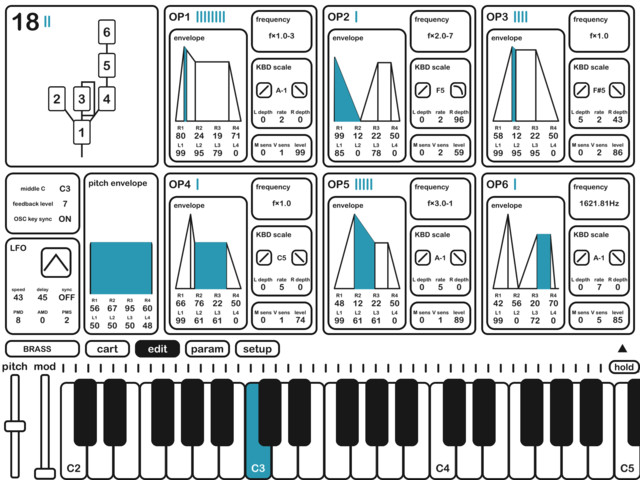 KQ Dixie could be the closest you'll get to a DX7 on your iOS device