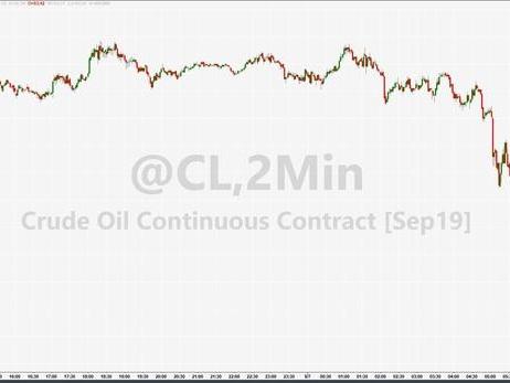 Oil Prices Plunge After Surprise Crude, Gasoline Build