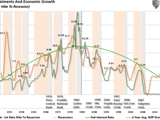 A Grossly Defective Product. How Strong Is The Economy Really?