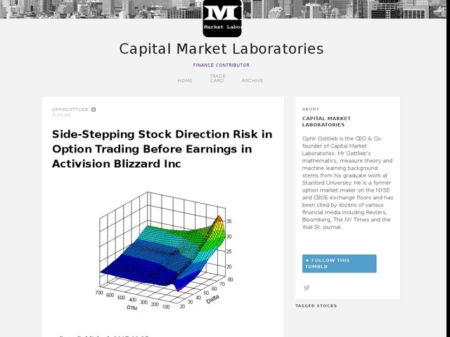 Side-Stepping Stock Direction Risk in Option Trading Before Earnings in Activision Blizzard Inc