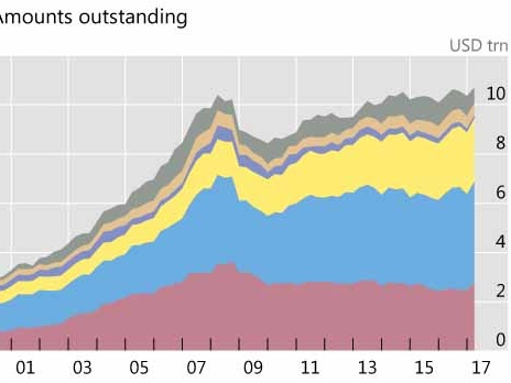 BIS Finds Global Debt May Be Underreported By $14 Trillion