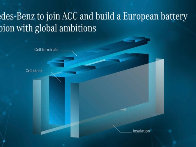 Automotive Cells Company (ACC) Mercedes-Benz together with Stellantis & TotalEnergies