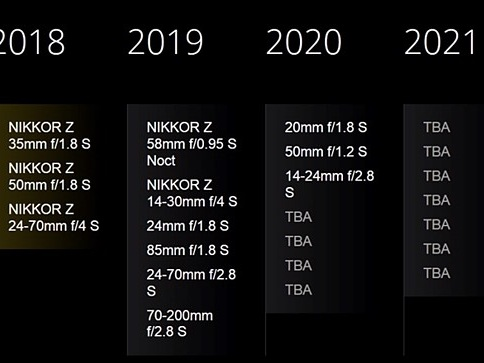 Nikon Unveils Updated Roadmap For Its Z-Mount Lenses