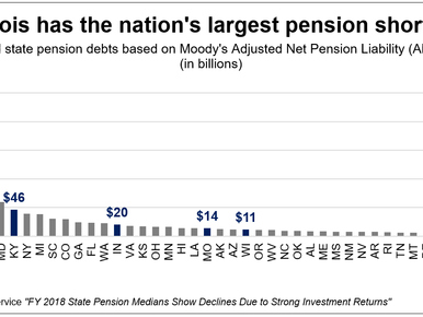Dismal 2019 Numbers Show Why Illinois Pensions Will Continue To Fail