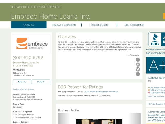 Mortgage Brokers West Palm Beach Fl