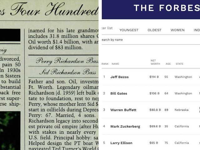 Comparing Forbes' lists of America's richest people from 1982 and 2019 shows how differently wealth is tracked today