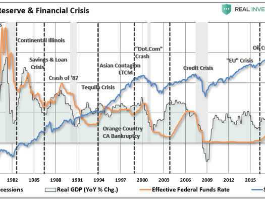 Fed Signals Taper. Will It Be Different This Time?