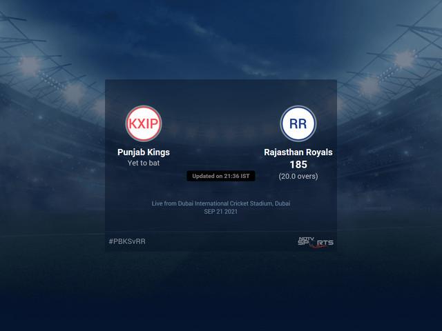 Punjab Kings vs Rajasthan Royals: IPL 2021 Live Cricket Score, Live Score Of Today's Match on NDTV Sports
