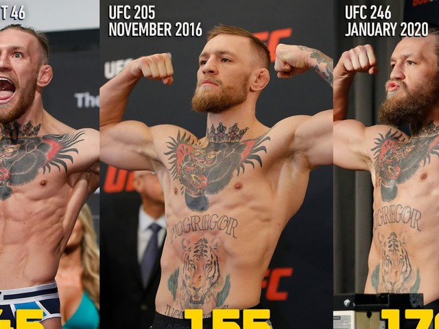Fact Check: Did McGregor set a UFC record after KO in third division?