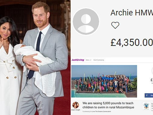 Charity reveals Prince Harry and Meghan Markle made a secret donation in Archie's name