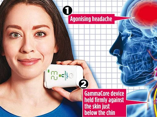 Can a £3,000 neck zapper really keep agonising 'suicide headaches' at bay?