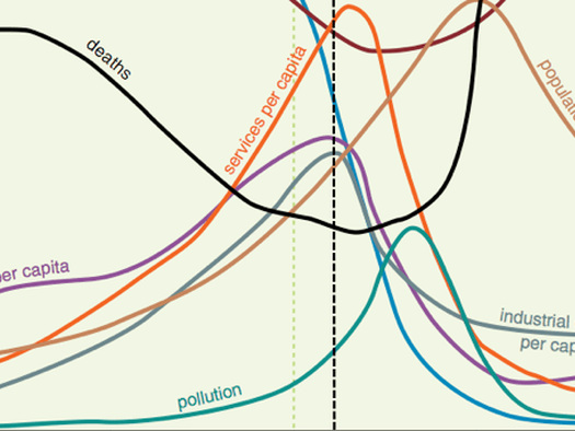 Where Energy Modeling Goes Wrong